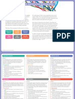 PLTS Framework Tcm8-1811