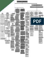 URBANISMO - PLANIFICACION Y DISEÑO TITULO I Y II LA REVOLUCION INDUSTRIAL – CIUDAD DE CONTRASTES
