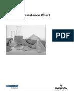Liq Handbook 41-6018 Chemical Resistance Chart 200502