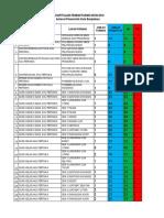 REKAP_PENDAFTARAN_DALAM_ANGKA_-_LAPORAN.pdf