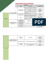 Matriz de Identificación de Problemas y Potenciaalidades Huachac