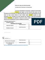 Ejemplo de Tabla de Especificaciones