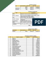 Analisis Financiero Proyecto 2018