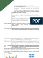 Cronograma Para Terminar Proyecto de Graduación