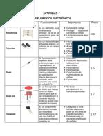 ACTIVIDAD 1 Elementos Electronicos
