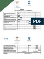Grafic Activitati Curriculum Batrani