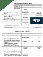 G.S_Paper_I_Trend_2015-18_Analysis-1.pdf