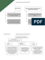 resumen finanzas corporativas