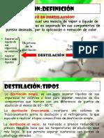 destilación corregido