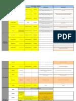Quinta Copia de Control Sectoriales g 12 y 3 (2)