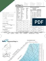 MRI_Formulas_Conversions.pdf
