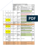 Cronograma PIS PAE