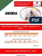 ANEMIA 22