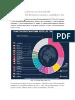Situación de La Energía Hidráulica a Nivel Mundial 2018