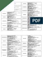 Fármacos Pediatría PDF