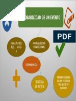 organizaU4
