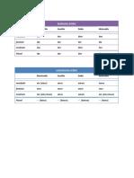 A1.1 0 Artikel-Tabelle