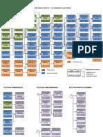 Malla Electronica UdeA.pdf