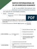 Marco Normativo Internacional de Protección de Los Derechos