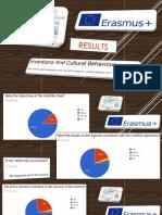 evaluation after tm1 results