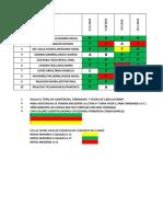 Formatos Condicionales y Validacion (1)