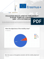 evaluation results after the third mobility in spain