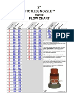 Pn2thd Flow Chart Gpm 2018v3