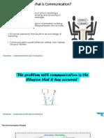 Communication and Its Process_Summary
