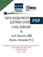 VHDL Cheat Sheet 2007