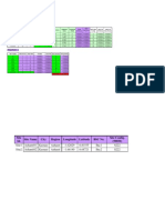 GSM Capacity Planning Tool v1.0