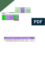 GSM Capacity Planning Tool v1.0.xls