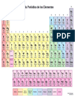 Tabla_Periodica_Elementos.pdf
