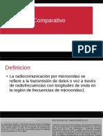Comparacion de las telecomunicaciones con microonda