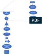Diagrama de Flujo Innovacion