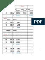 4rt-Quarterly-Report.xlsx