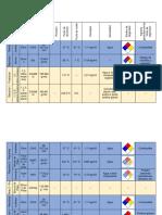 Matriz de Compresión - Acetileno y Reacciones