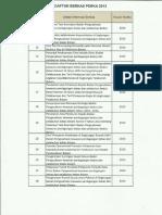 Daftar Peraturan Kepala BP Batam