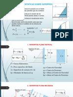 3.- FUERZAS HIDROSTATICAS.pdf