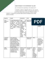 propuestas pedagogicas