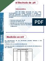 9 pHyconductividad[2]