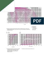 tablas sist concentricos.pdf