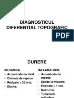 Manual de Chirurgie Generala Palade