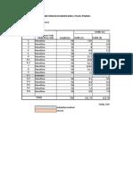 Resurface Work - Line 6 Amend