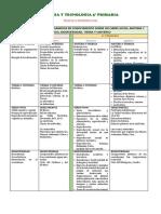 TEMATICA CT 56 PRIM 2017.docx