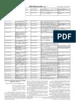 Resolução - Rdc Nº 18, De 4 de Abril de 2014