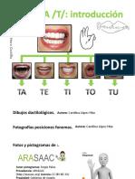 Fonema T Dactilologico Ampliado