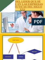 Perfil Del Lider de Empresas Farmacéuticas