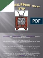 Timeline of TV
