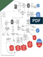 Esquema tests paramétricos - no paramétricos.pdf