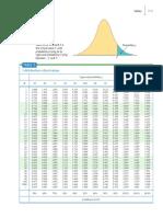 T-Table.pdf